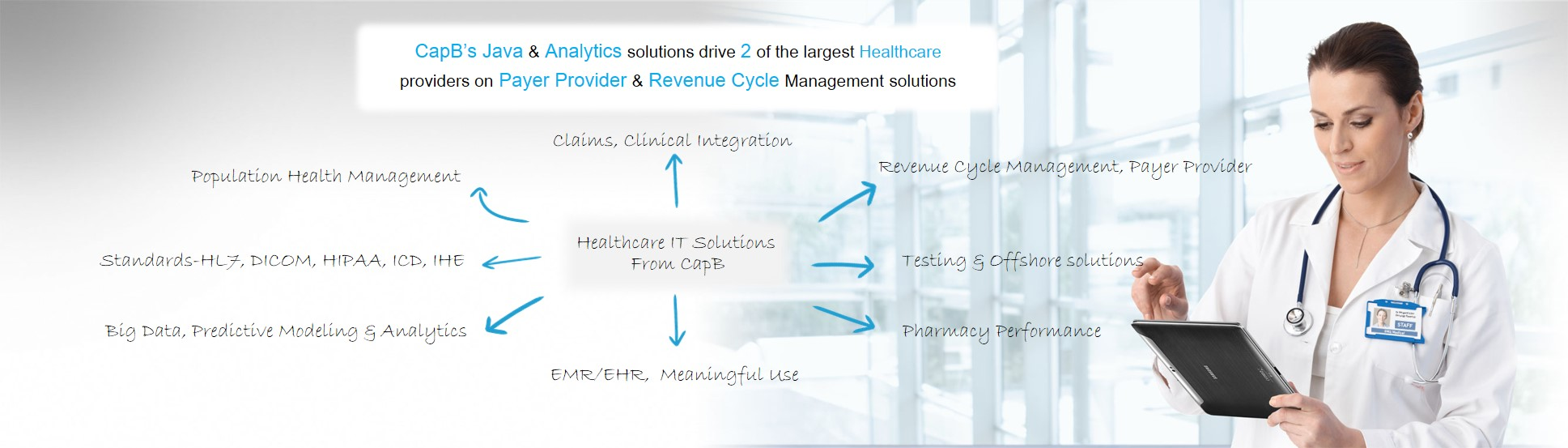 CAPB-HEALTHCARE-PAYER-PROVIDER-REVENUCE-CYCLE-MANAGEMNET-CLIAMS-EMR-EHR-MEANINGFUL-USE-CLINICAL-INTEGRTAION-PREDICTIVE-MODELING-ANALYTICS-HL7-HIPPA-ICD-POPULATION-HELATH-TESTING-OFFSHORE1