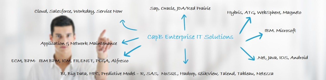 CAPB-STAFFING-IT-CONSULTING-PROJECT-BI-BIG-DATA-PREDICTIVE-MODELING-ANALYTICS-ECM-SAP-ORACLE-WEBSPHERE-ECOM-JAVA-DOT-.NETprojects-OFFSHORE-APLICATION-MAINTENANCE-hybris-R-QLIK-VIEW-TABLEAU-IBM-ICM-BPM-LOMBARDI-FILENET2-e1455353357732