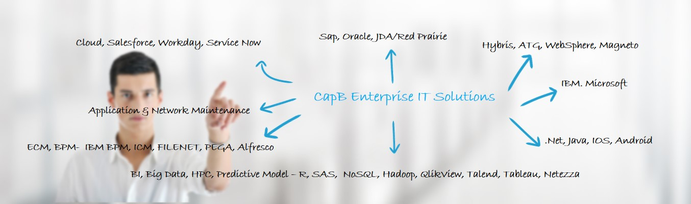 CAPB-STAFFING-IT-CONSULTING-PROJECT-BI-BIG-DATA-PREDICTIVE-MODELING-ANALYTICS-ECM-SAP-ORACLE-WEBSPHERE-ECOM-JAVA-DOT-.NETprojects-OFFSHORE-APLICATION-MAINTENANCE-hybris-R-QLIK-VIEW-TABLEAU-IBM-ICM-BPM-LOMBARDI-FILENET2