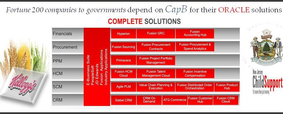 Capb infotek oracle solutions oracle solutions malvernweather Images